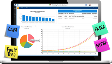 Relyence Reliability Software Suite